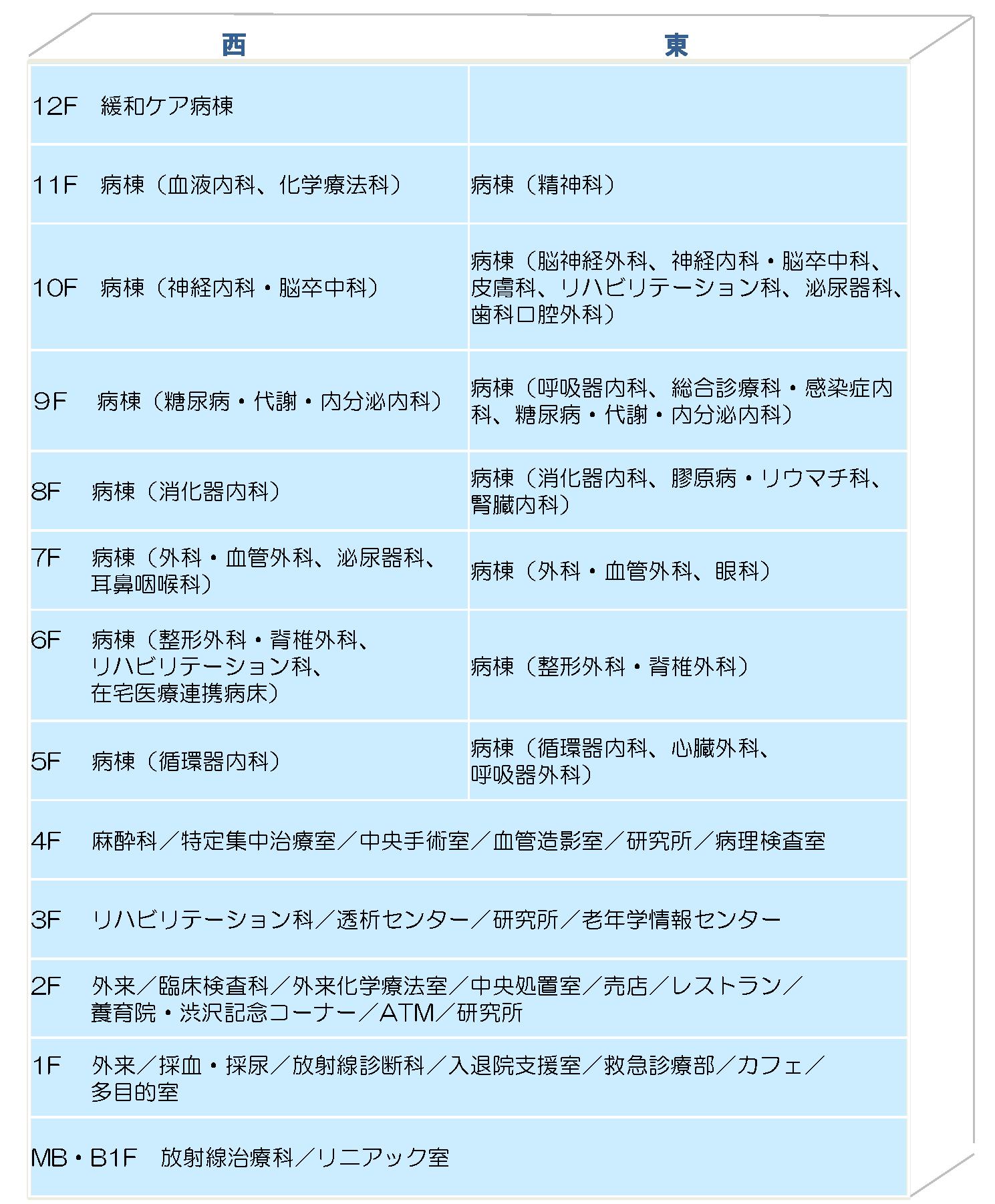 20190624~フロアマップ画像作成(加工).png