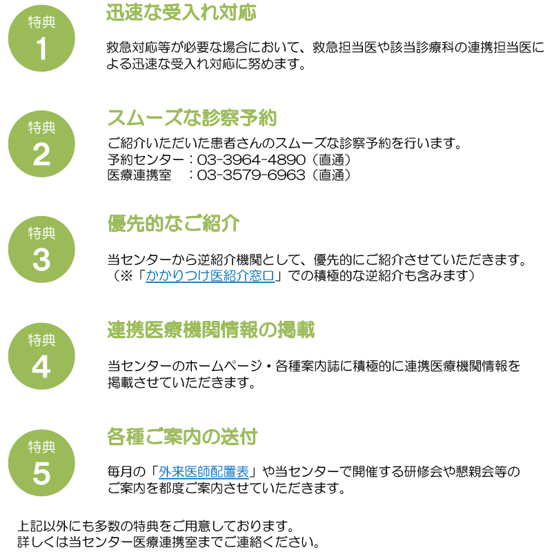 図2 連携医の特典