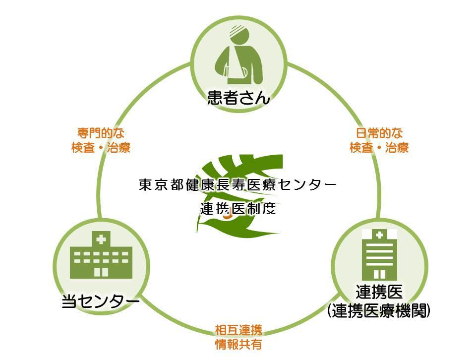 図 1.jpg