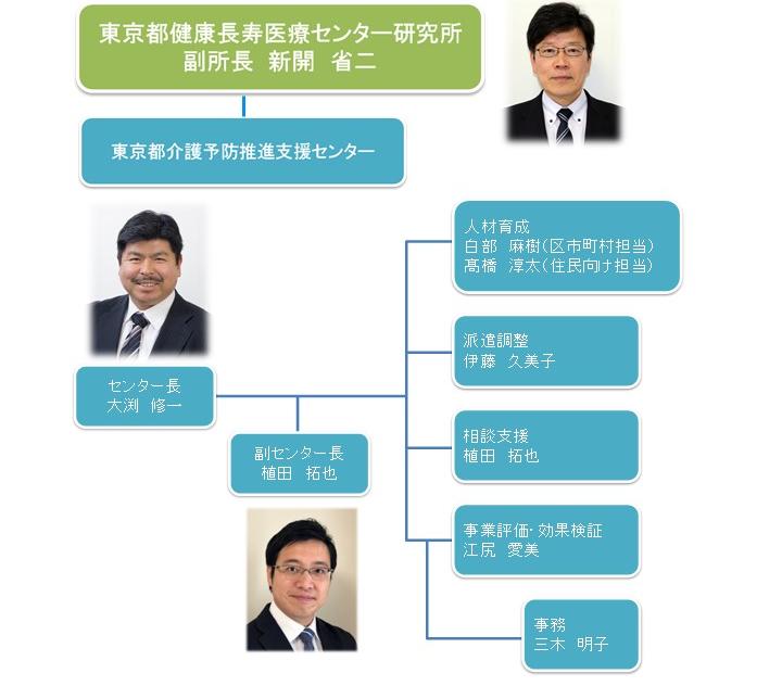センター構成図.png