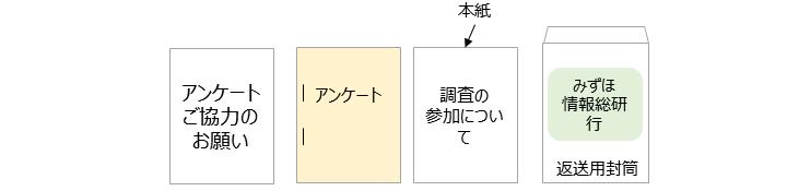 返送方法図解①.png