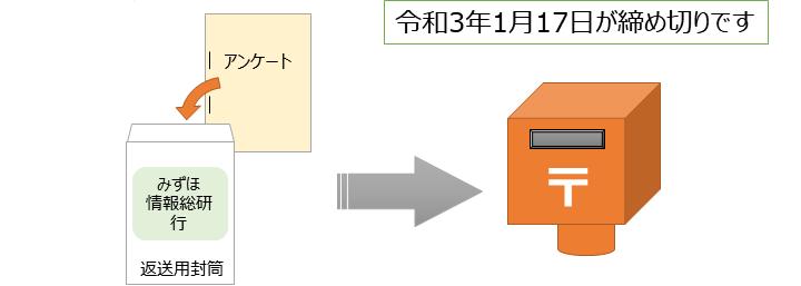 返送方法図解②.png