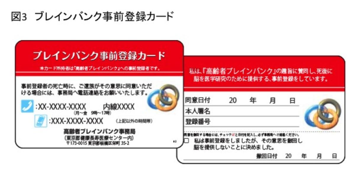図3 ブレインバンク事前登録カード